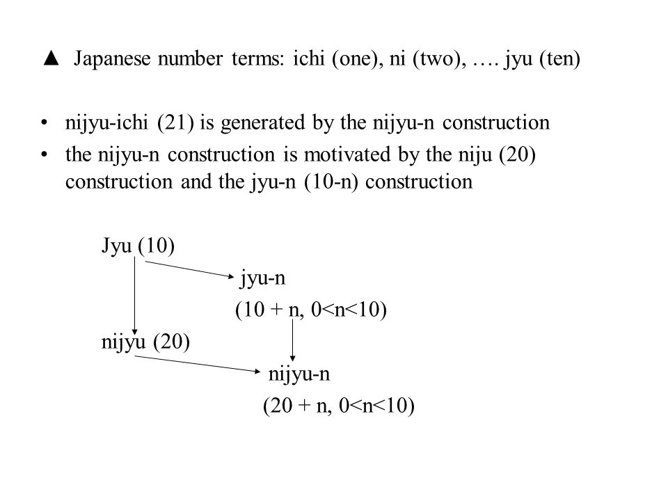 ▲ Japanese number terms: ichi (one), ni (two), …. jyu (ten)
