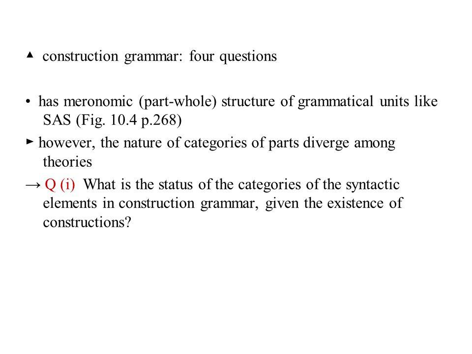 ▲ construction grammar: four questions
