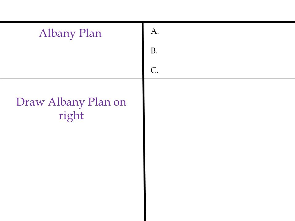 Draw Albany Plan on right