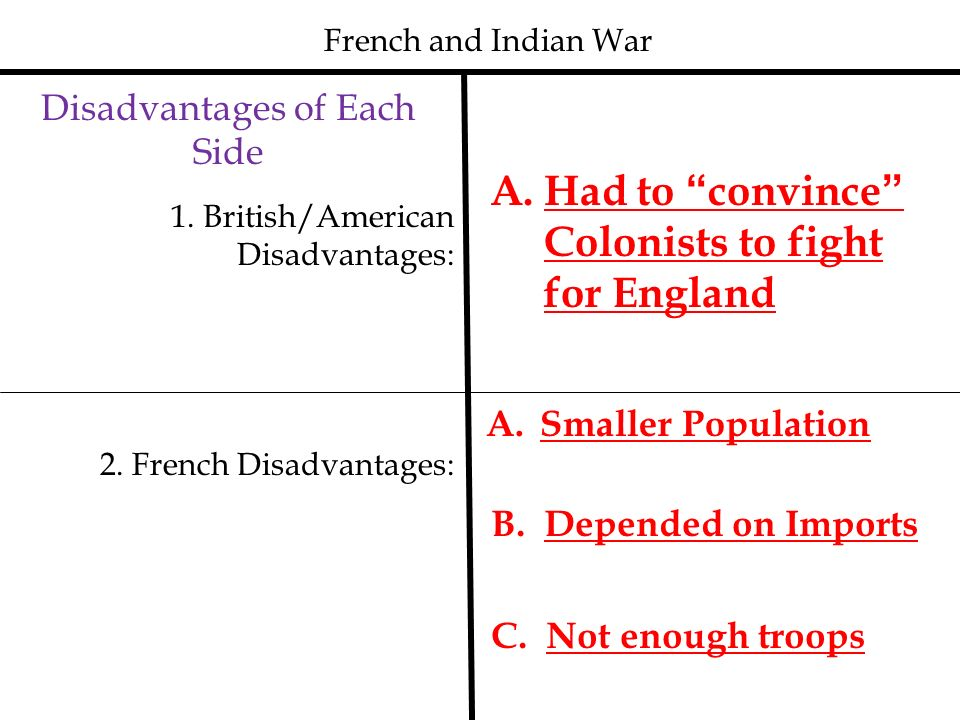 Disadvantages of Each Side