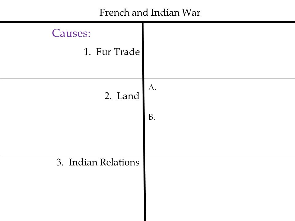 Causes: French and Indian War 1. Fur Trade 2. Land 3. Indian Relations