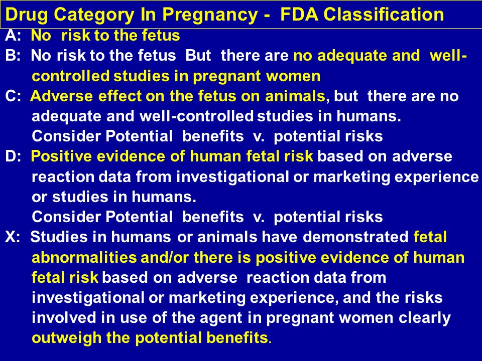 Drug Category In Pregnancy - FDA Classification