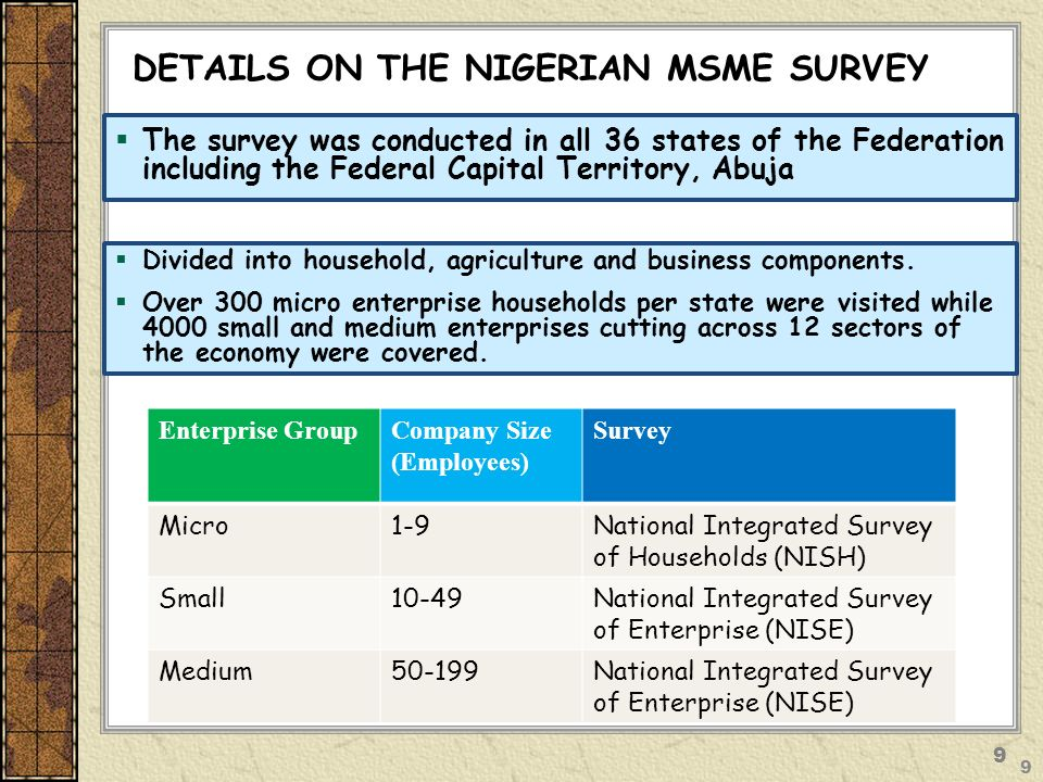 DETAILS ON THE NIGERIAN MSME SURVEY