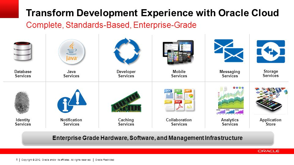 Transform Development Experience with Oracle Cloud