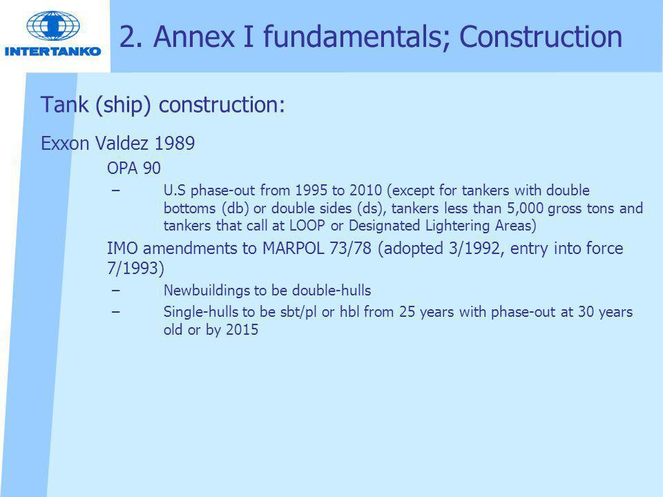 2. Annex I fundamentals; Construction