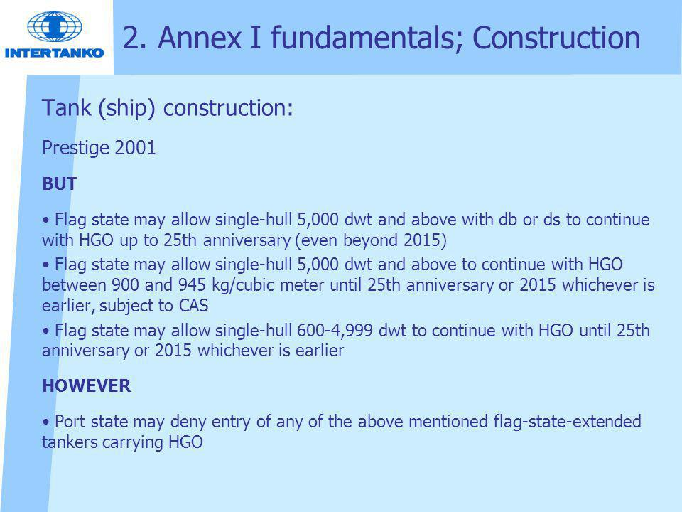 2. Annex I fundamentals; Construction