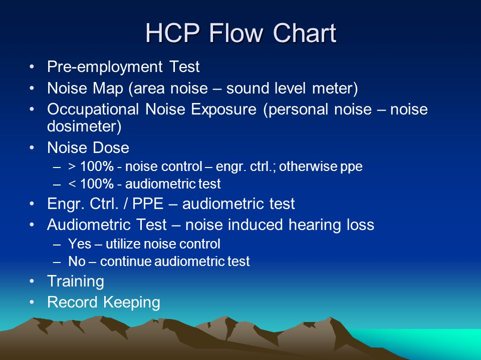 HCP Flow Chart Pre-employment Test