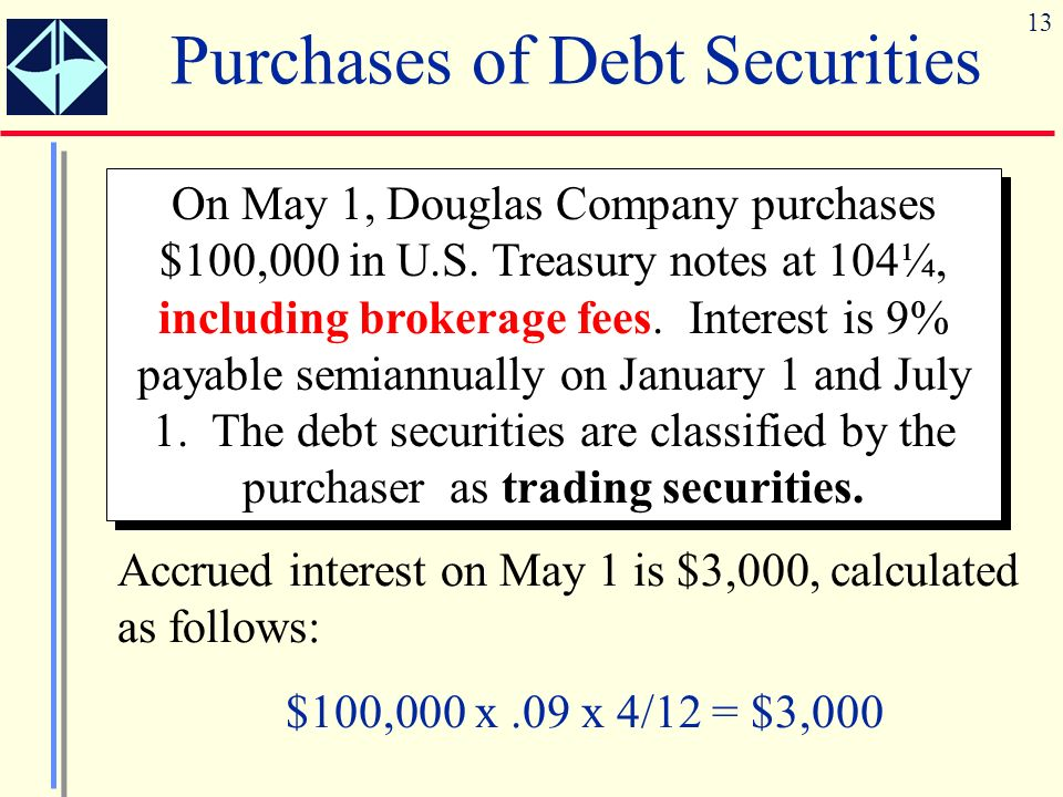 Purchases of Debt Securities