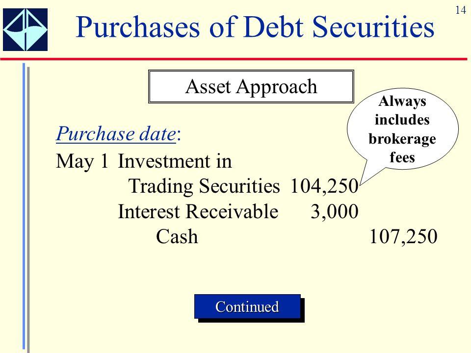 Always includes brokerage fees