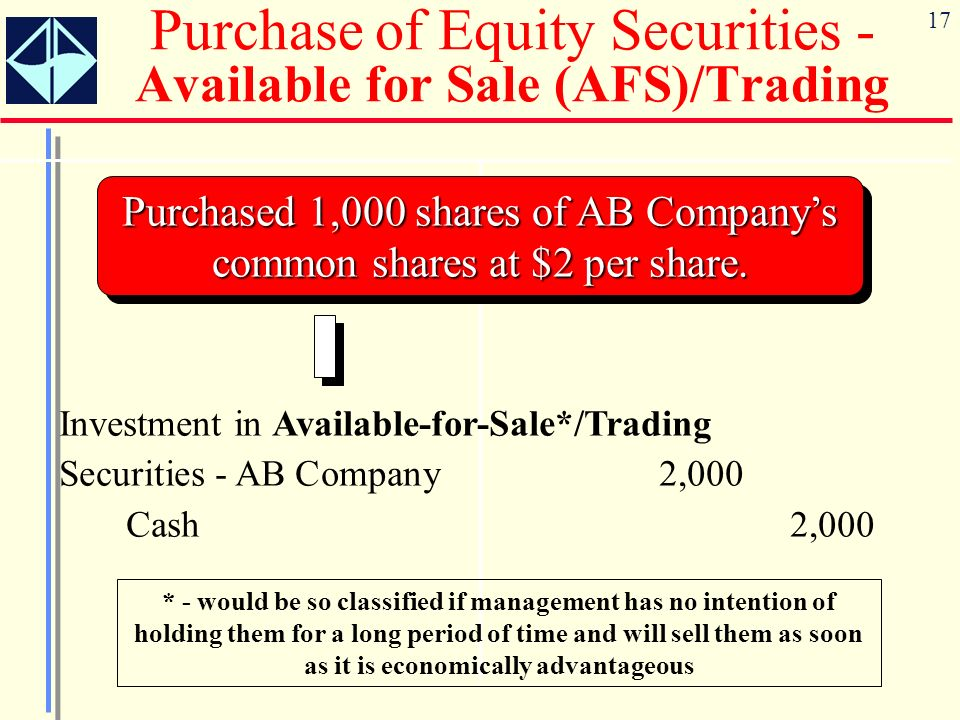 Purchase of Equity Securities - Available for Sale (AFS)/Trading