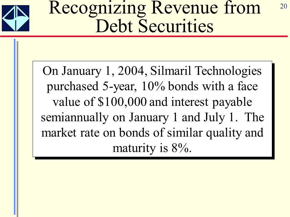 Recognizing Revenue from Debt Securities