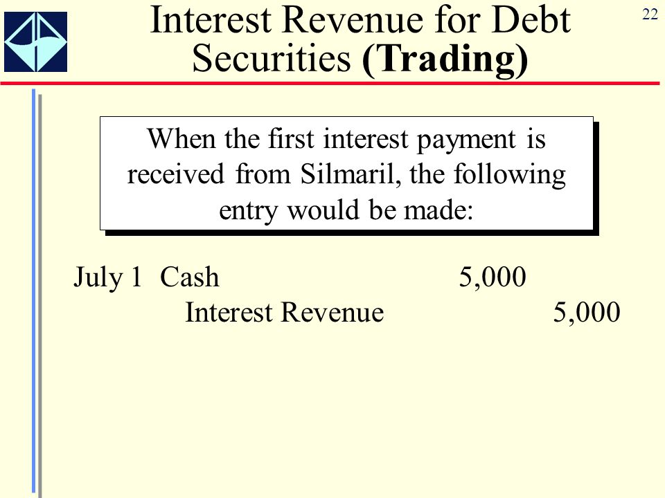 Interest Revenue for Debt Securities (Trading)