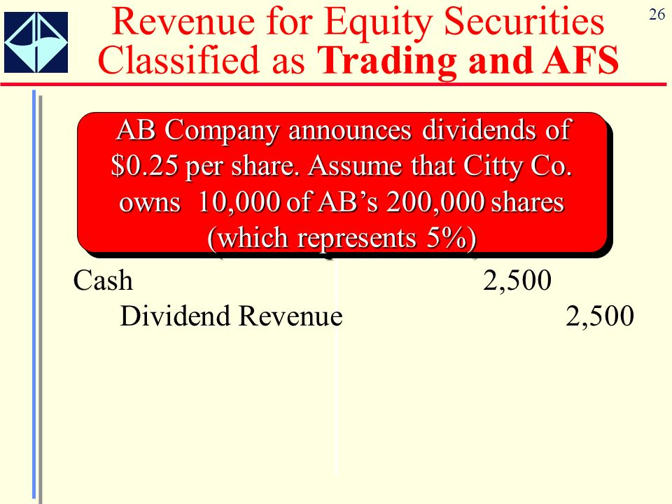 Revenue for Equity Securities Classified as Trading and AFS