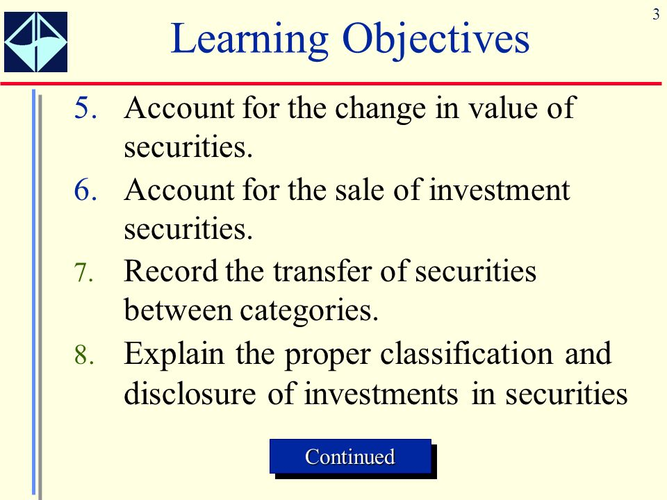 Learning Objectives 5. Account for the change in value of securities. 6. Account for the sale of investment securities.