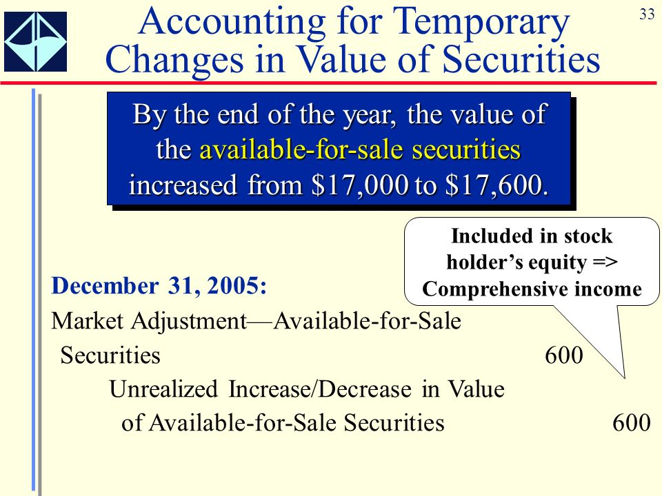 Included in stock holder's equity => Comprehensive income