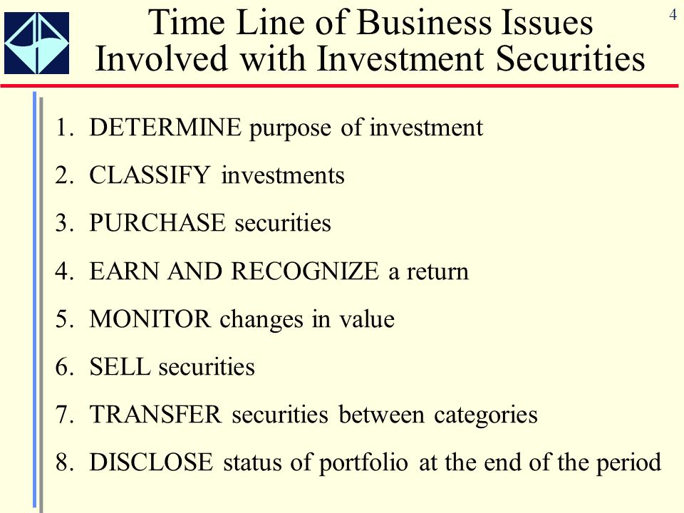 Time Line of Business Issues Involved with Investment Securities