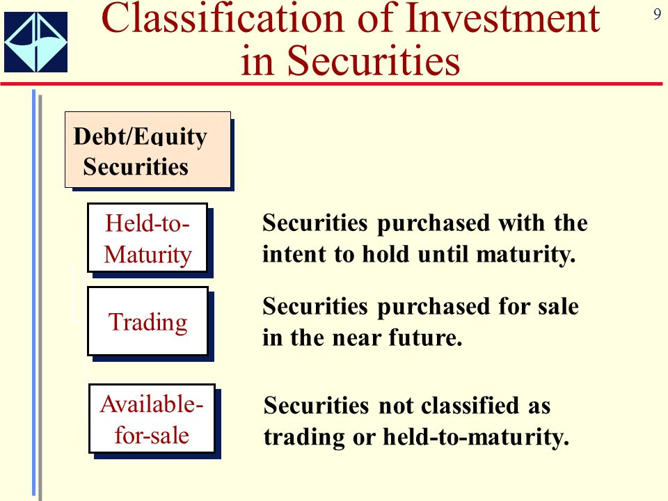 Classification of Investment in Securities