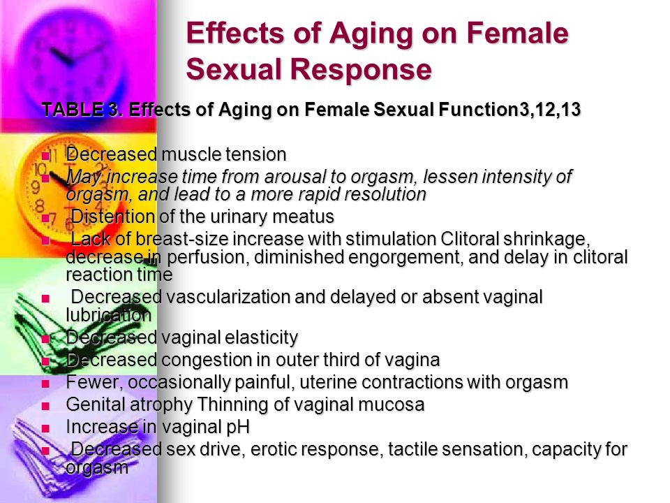 Effects of Aging on Female Sexual Response