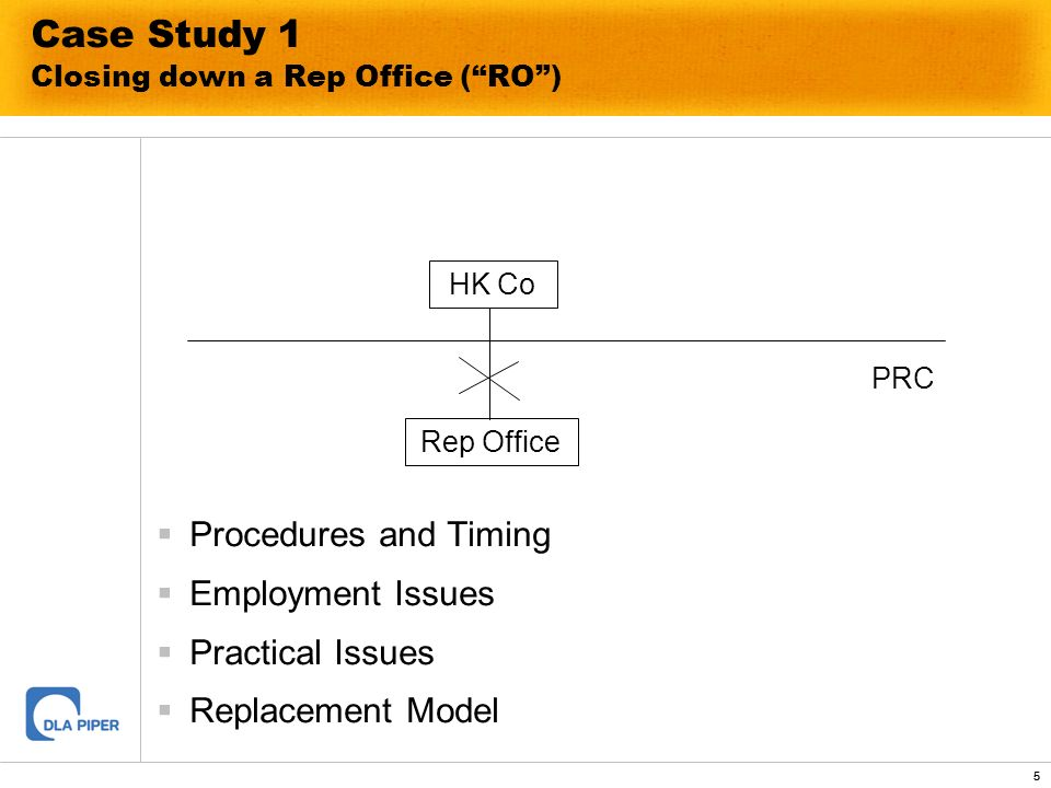 Case Study 1 Closing down a Rep Office ( RO )