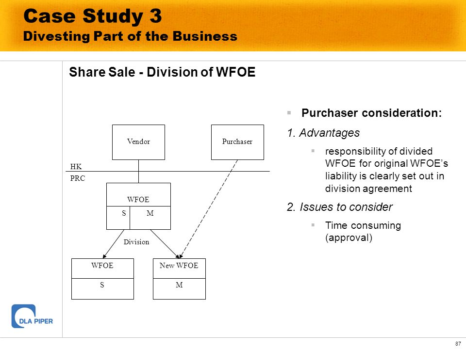 Case Study 3 Divesting Part of the Business