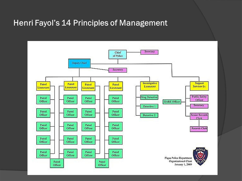henri fayol principles and banking