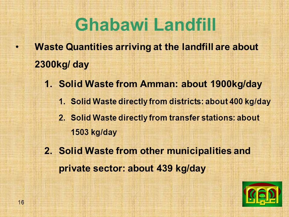 Ghabawi Landfill Waste Quantities arriving at the landfill are about 2300kg/ day. Solid Waste from Amman: about 1900kg/day.