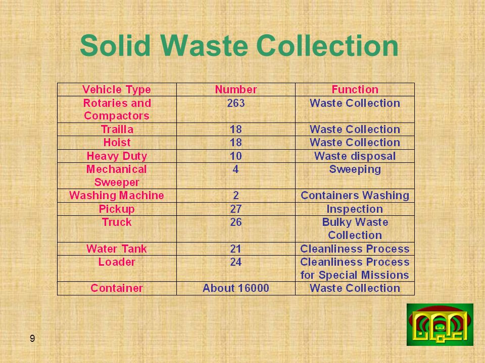 Solid Waste Collection