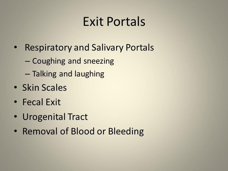 Exit Portals Respiratory and Salivary Portals Skin Scales Fecal Exit