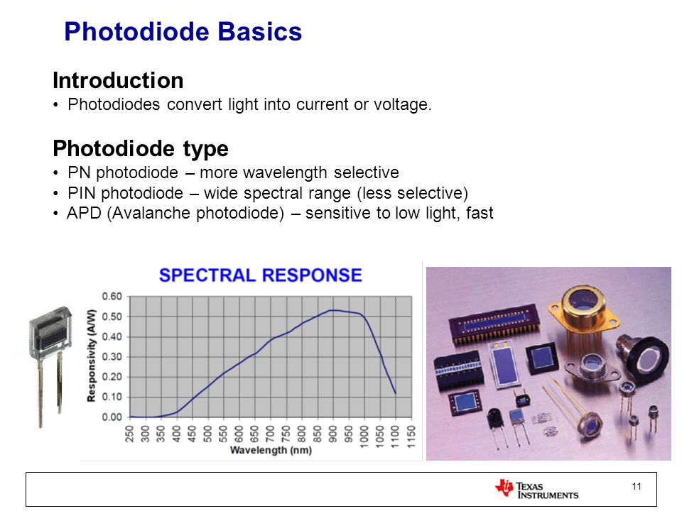 Photodiode Basics Introduction Photodiode type