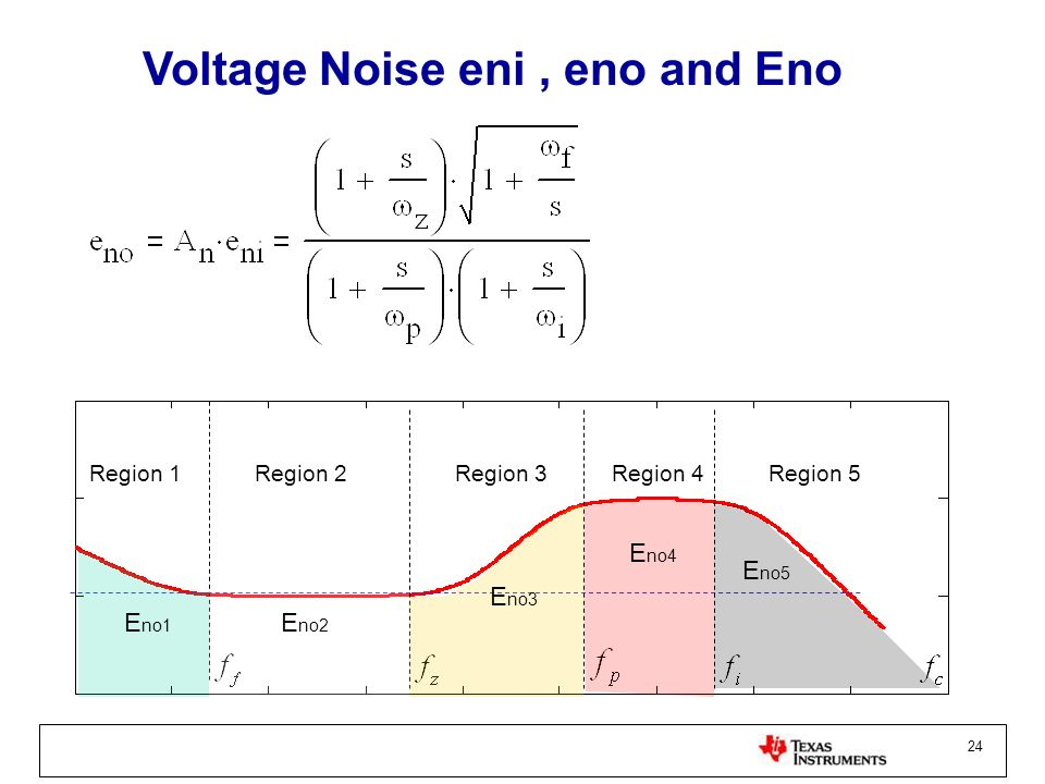 Voltage Noise eni , eno and Eno