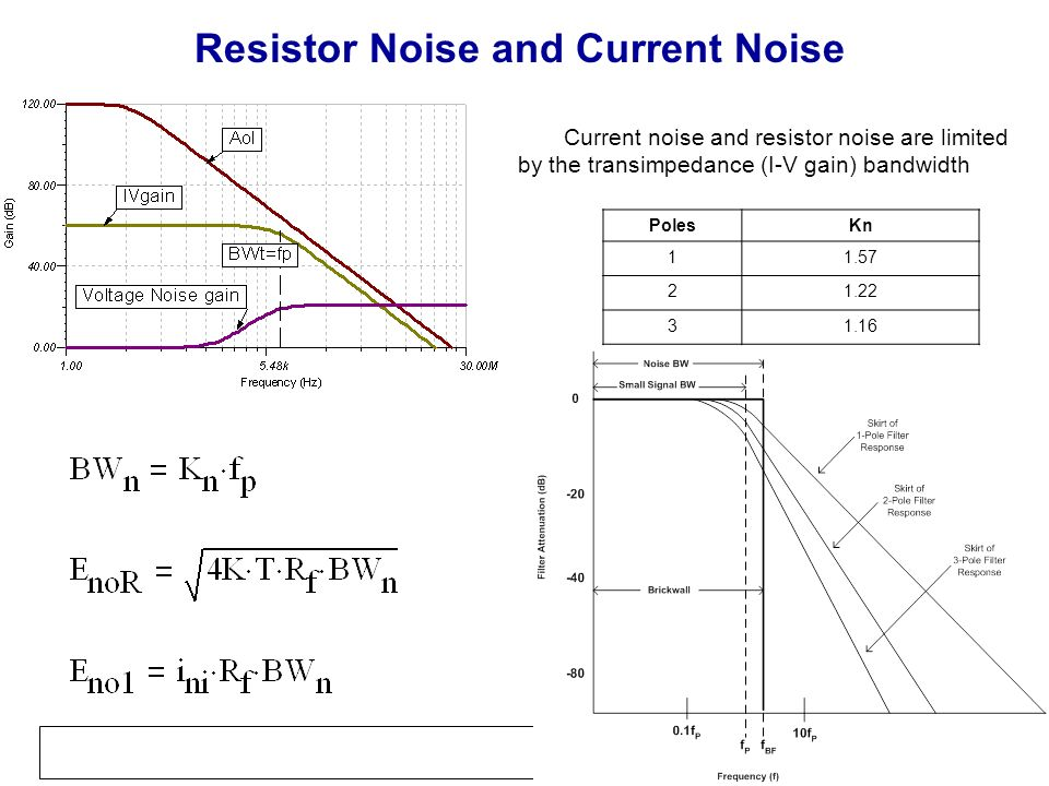 Resistor Noise and Current Noise