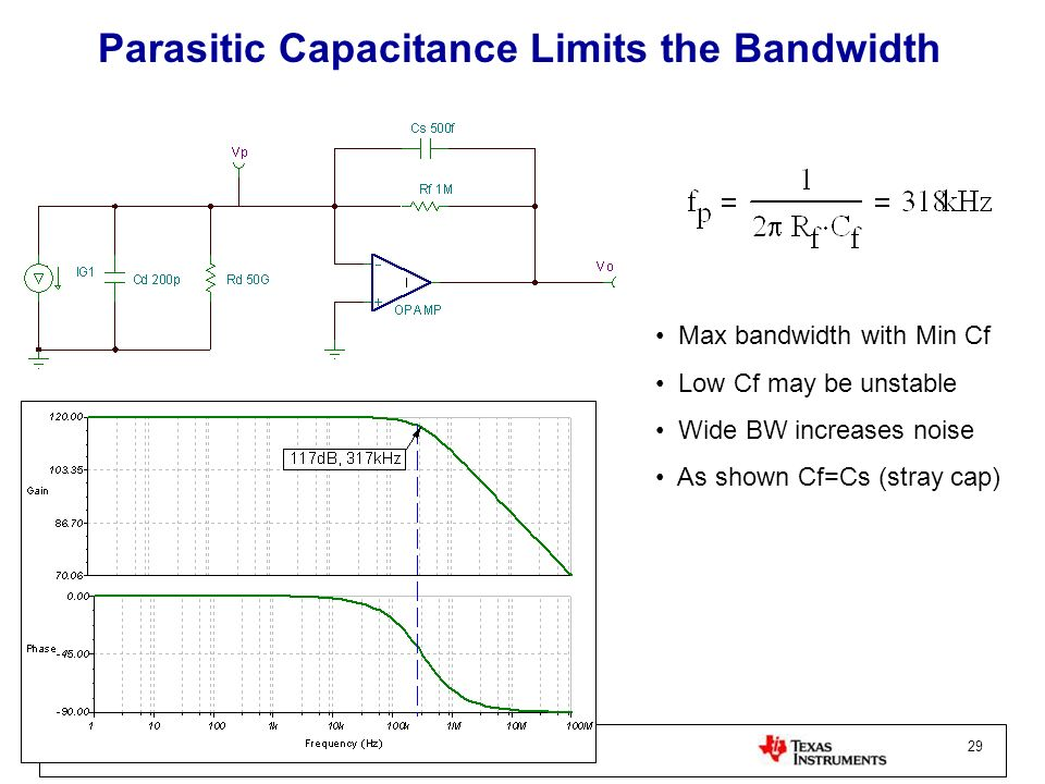 Parasitic Capacitance Limits the Bandwidth