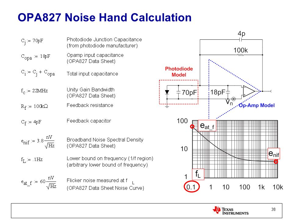 OPA827 Noise Hand Calculation