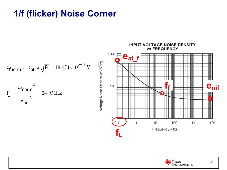 1/f (flicker) Noise Corner