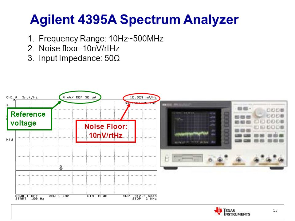 Agilent 4395A Spectrum Analyzer