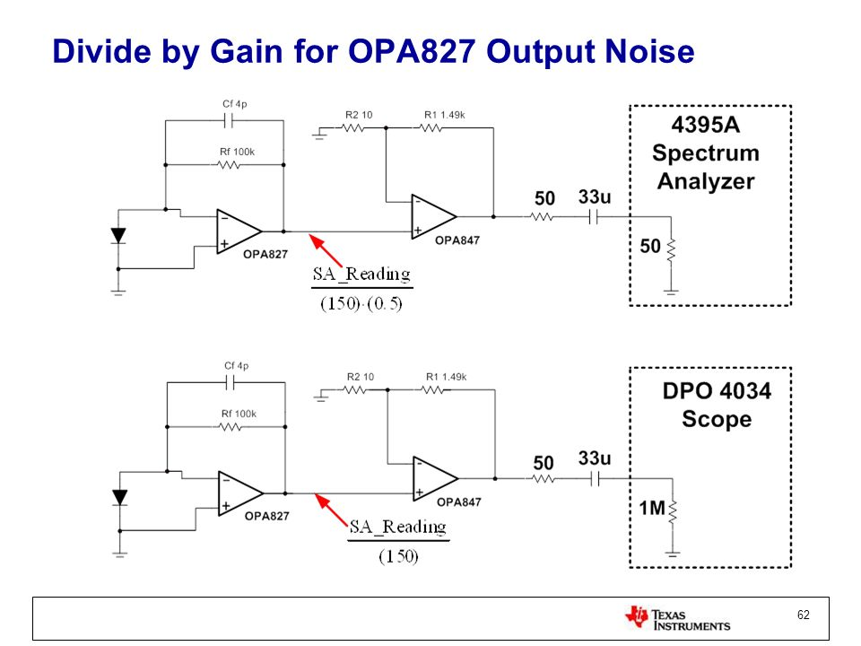 Divide by Gain for OPA827 Output Noise