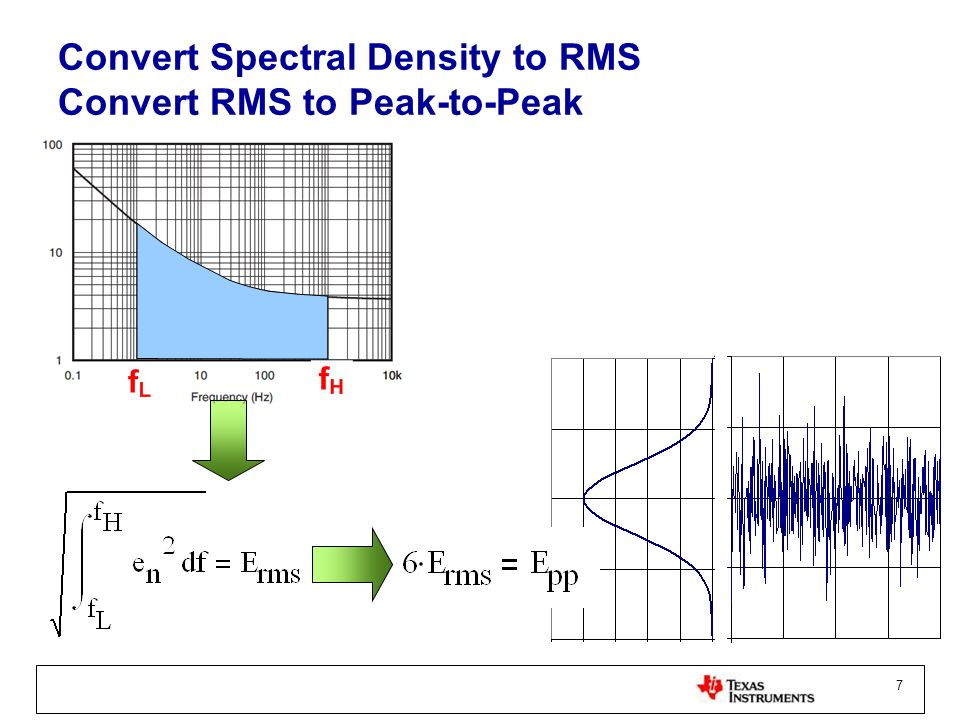 Convert Spectral Density to RMS Convert RMS to Peak-to-Peak