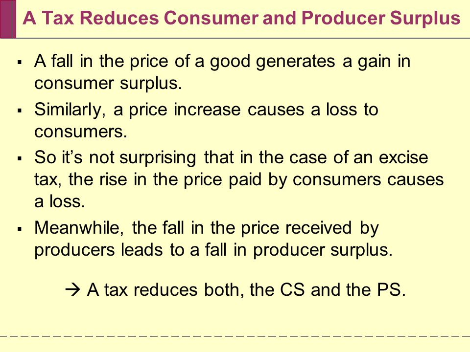 A Tax Reduces Consumer and Producer Surplus