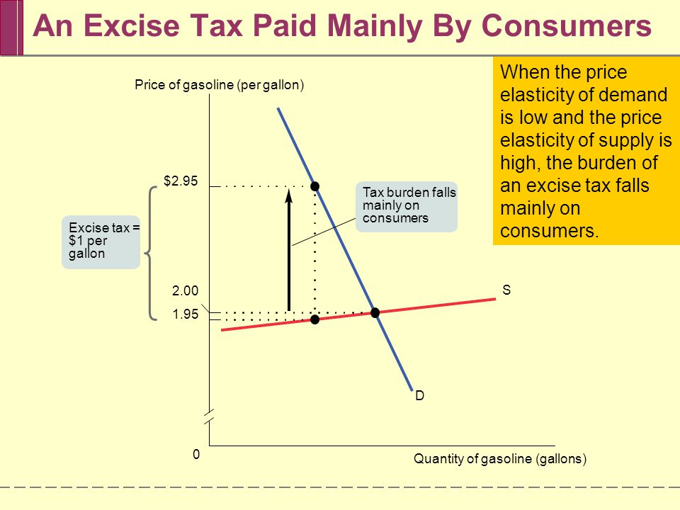 An Excise Tax Paid Mainly By Consumers