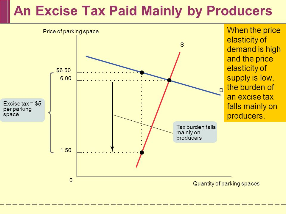 tax on producers and consumers Incidence of unit tax $u paid by consumers rosen figure 13/12-2 incidence of unit tax $u paid by producers rosen figure 13/12-3 from producer's point of view, .