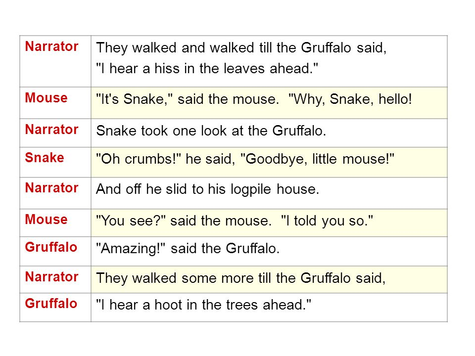 They walked and walked till the Gruffalo said,
