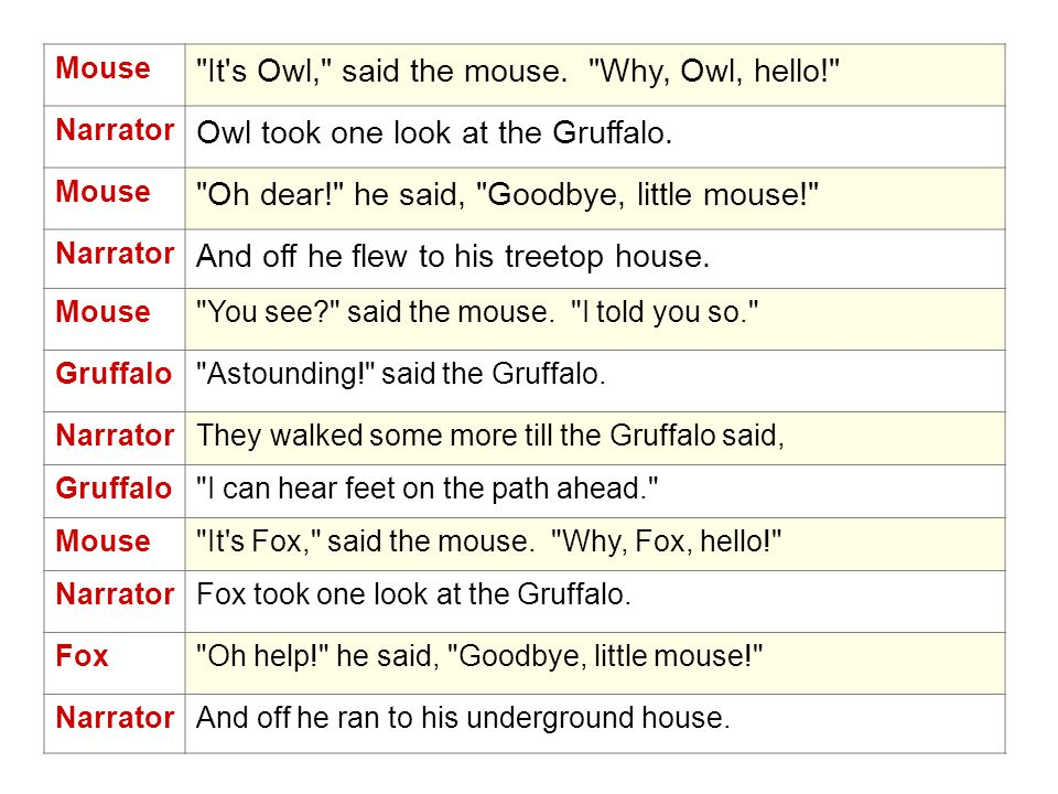 It s Owl, said the mouse. Why, Owl, hello!
