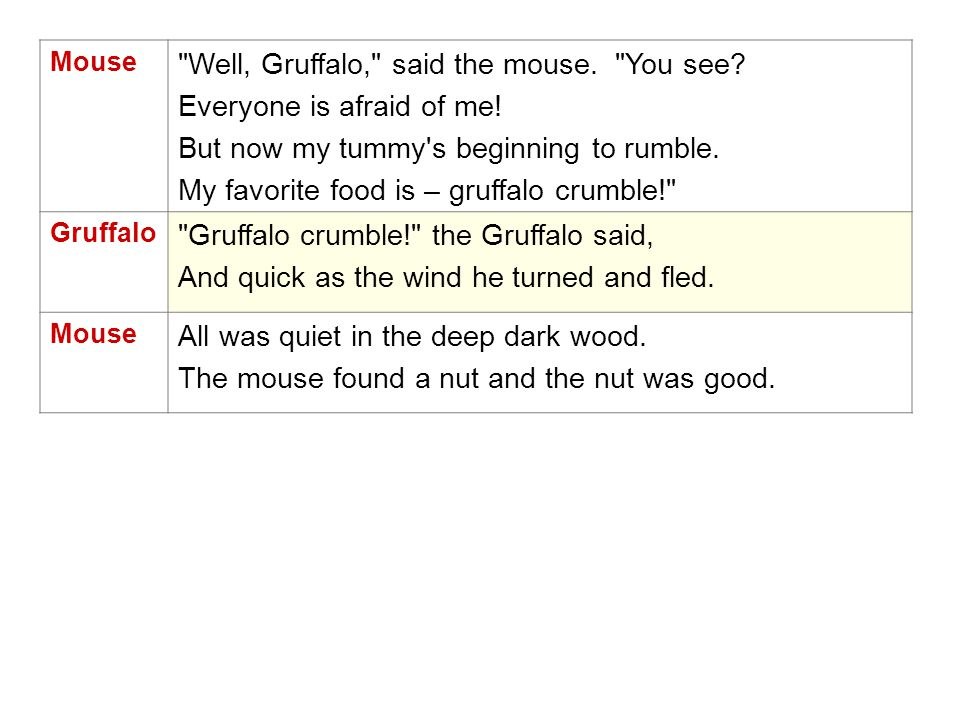 Well, Gruffalo, said the mouse. You see Everyone is afraid of me!