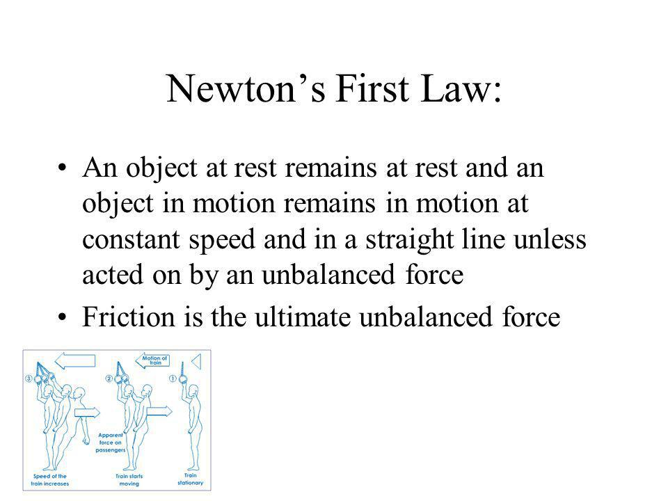 Newton's First Law: