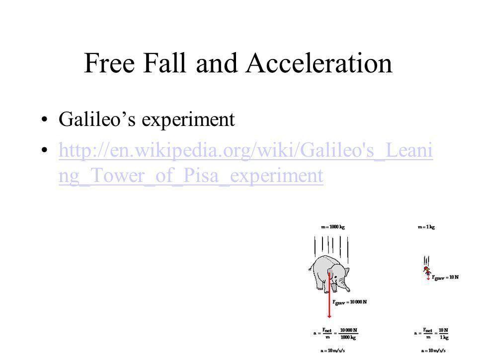 Free Fall and Acceleration