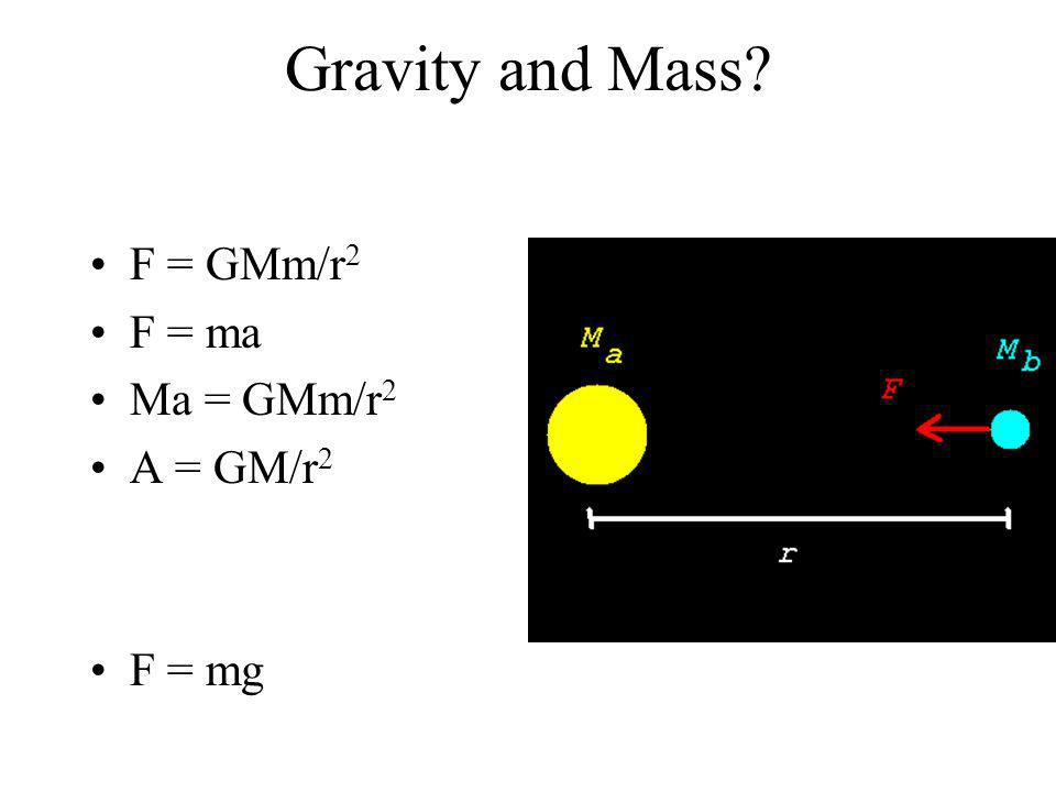 Gravity and Mass F = GMm/r2 F = ma Ma = GMm/r2 A = GM/r2 F = mg
