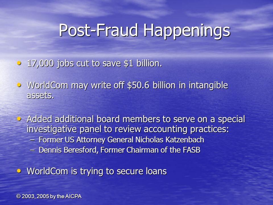 Post-Fraud Happenings