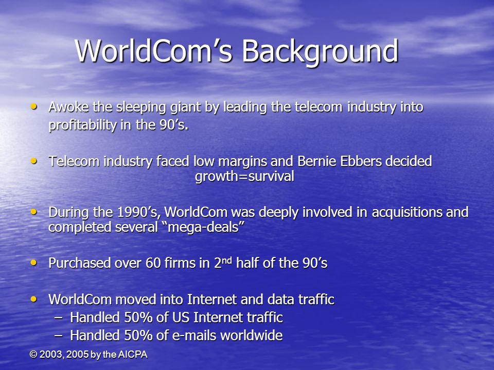 WorldCom's Background