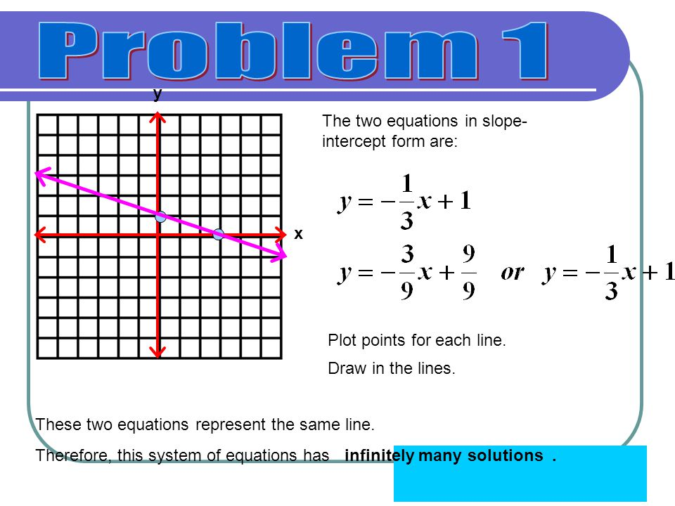 Problem 1 y The two equations in slope-intercept form are: x