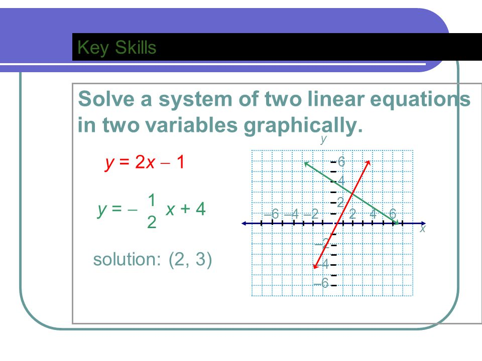 Solve a system of two linear equations in two variables graphically.